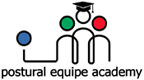 Postural Equipe Academy